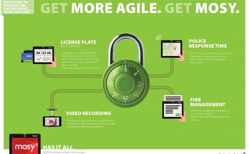 Get more agile. Get Mosy.